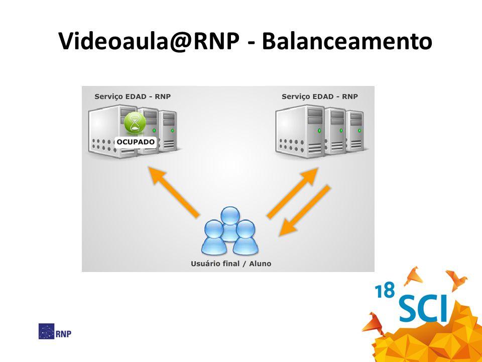 Videoaula@RNP - Balanceamento