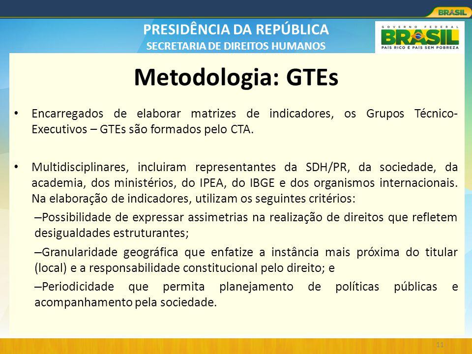 Metodologia: GTEs Encarregados de elaborar matrizes de indicadores, os Grupos Técnico-Executivos – GTEs são formados pelo CTA.