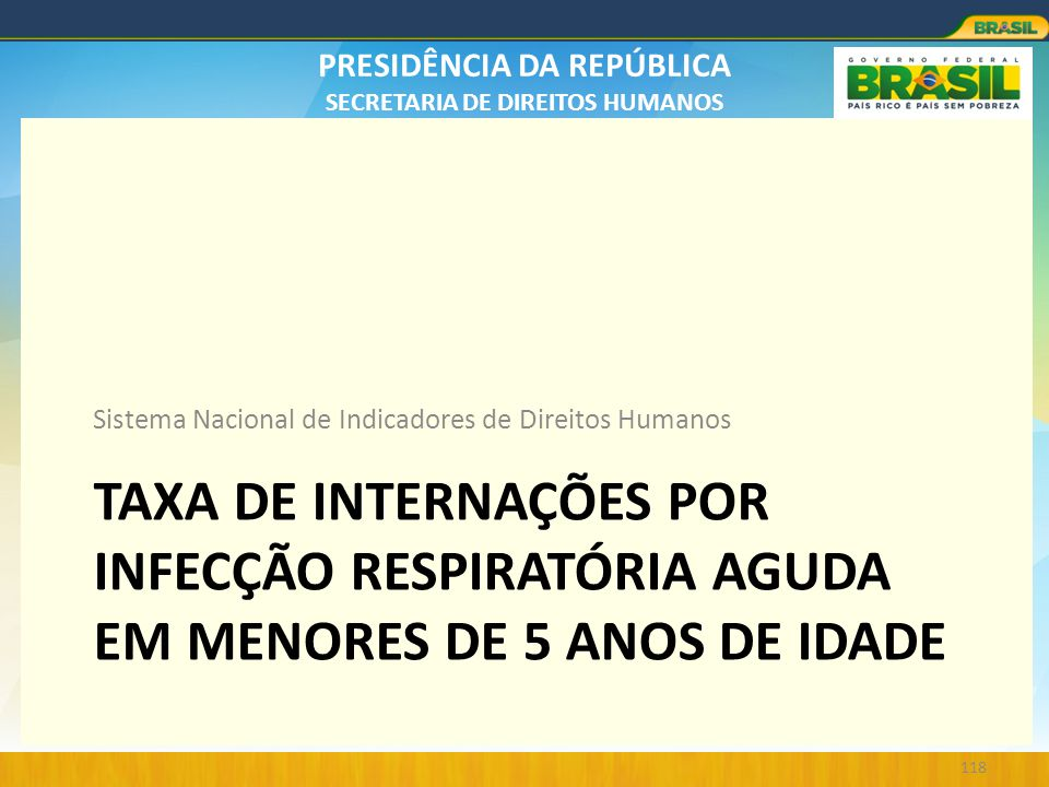 Sistema Nacional de Indicadores de Direitos Humanos
