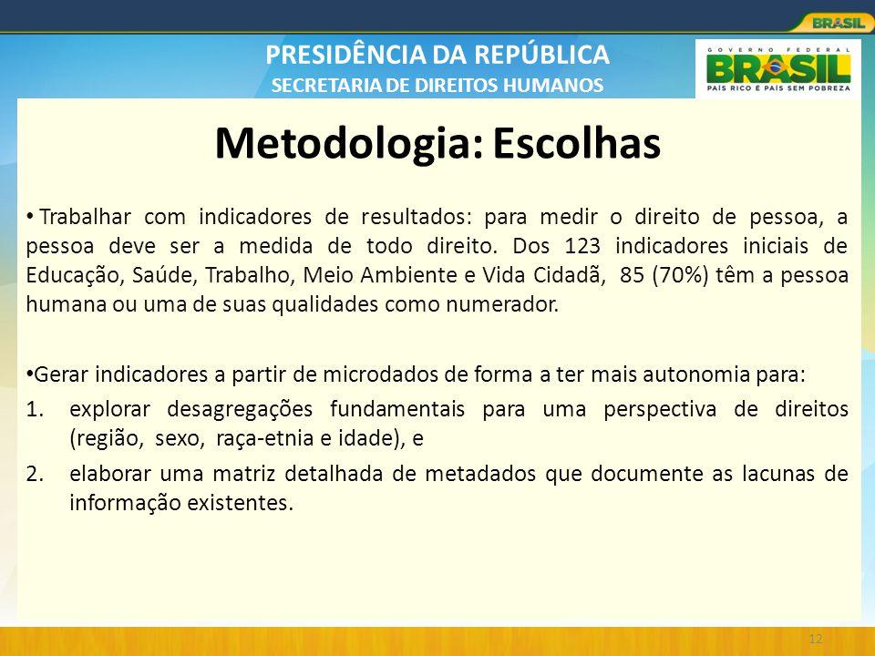 Metodologia: Escolhas
