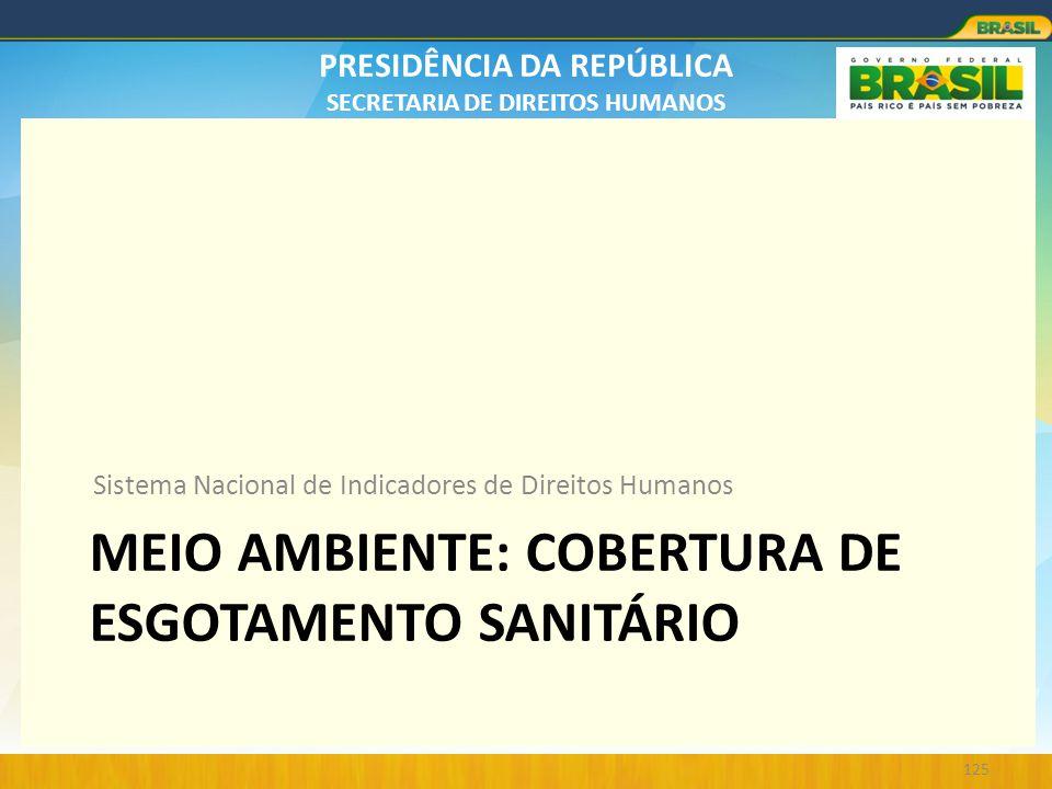 MEIO AMBIENTE: COBERTURA DE ESGOTAMENTO Sanitário