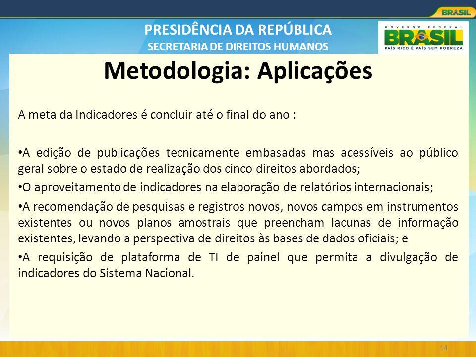 Metodologia: Aplicações