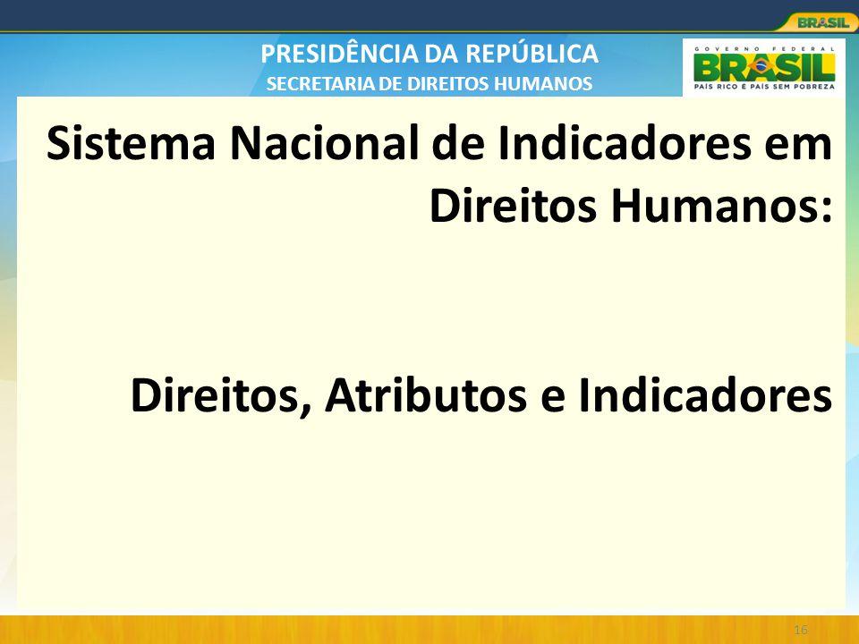 Sistema Nacional de Indicadores em Direitos Humanos: Direitos, Atributos e Indicadores