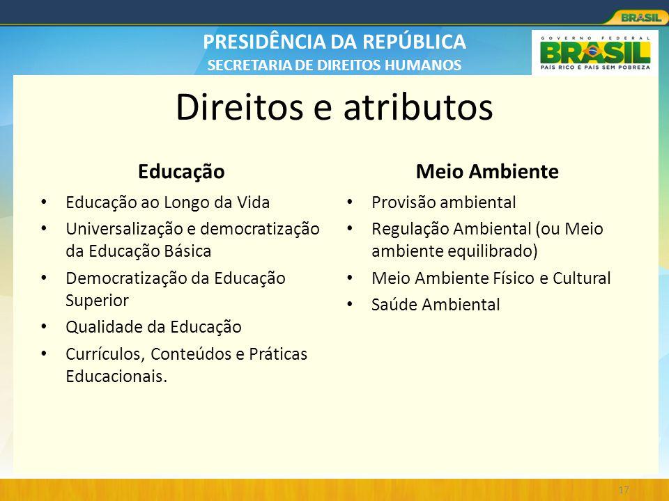 Direitos e atributos Educação Meio Ambiente Educação ao Longo da Vida