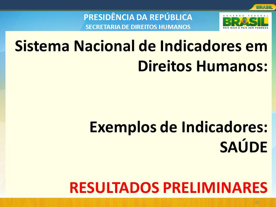 Sistema Nacional de Indicadores em Direitos Humanos: Exemplos de Indicadores: SAÚDE RESULTADOS PRELIMINARES