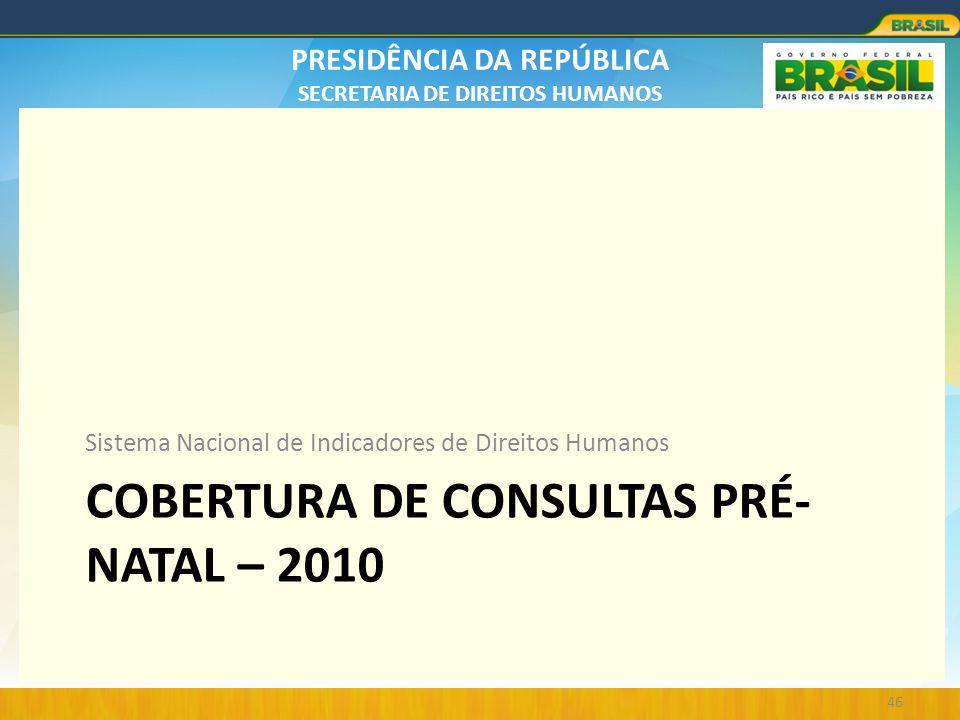 Cobertura de Consultas Pré-Natal – 2010