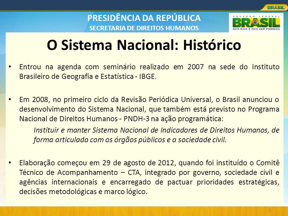 O Sistema Nacional: Histórico