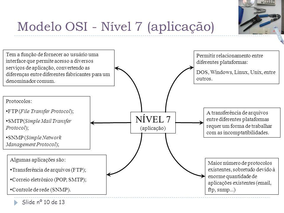 Modelo OSI - Nível 7 (aplicação)