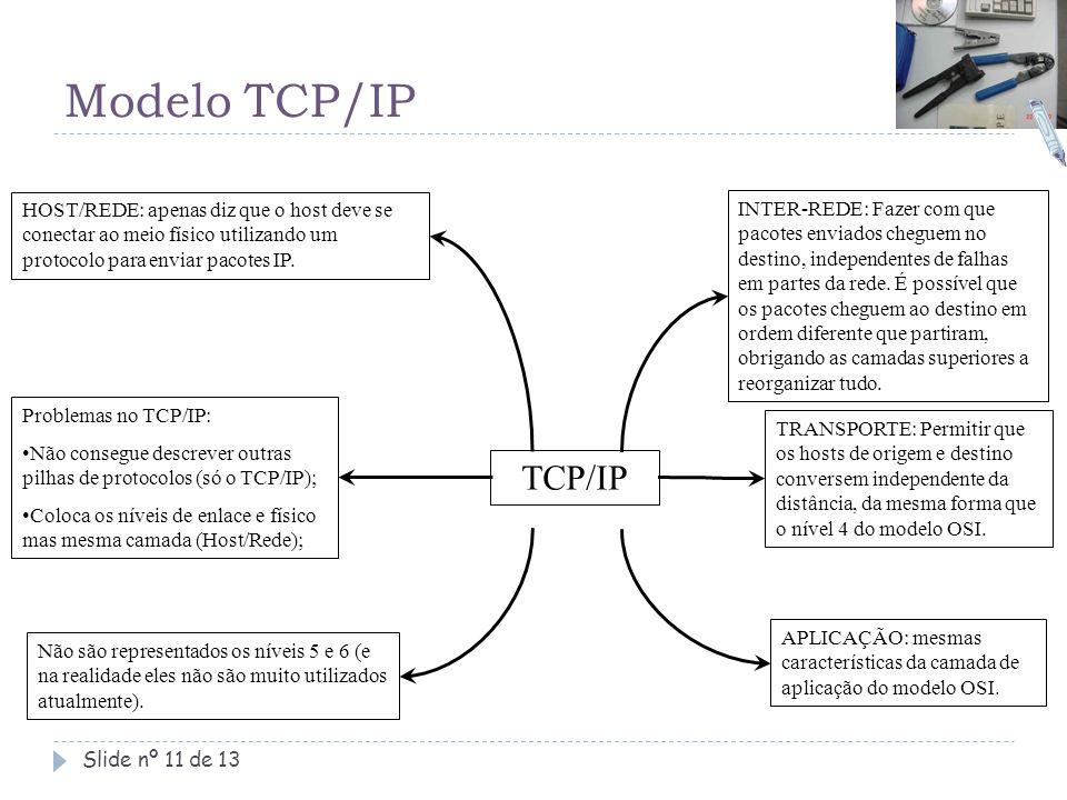 Modelo TCP/IP HOST/REDE: apenas diz que o host deve se conectar ao meio físico utilizando um protocolo para enviar pacotes IP.