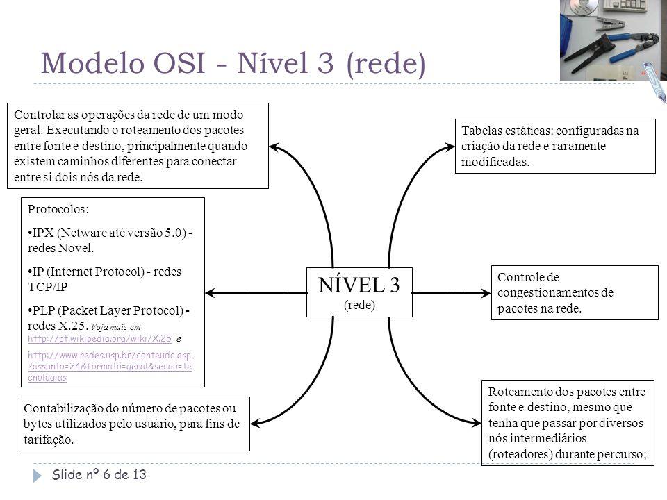 Modelo OSI - Nível 3 (rede)