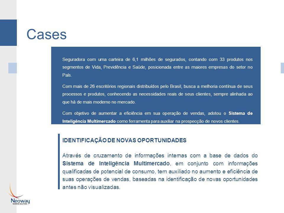 Cases IDENTIFICAÇÃO DE NOVAS OPORTUNIDADES