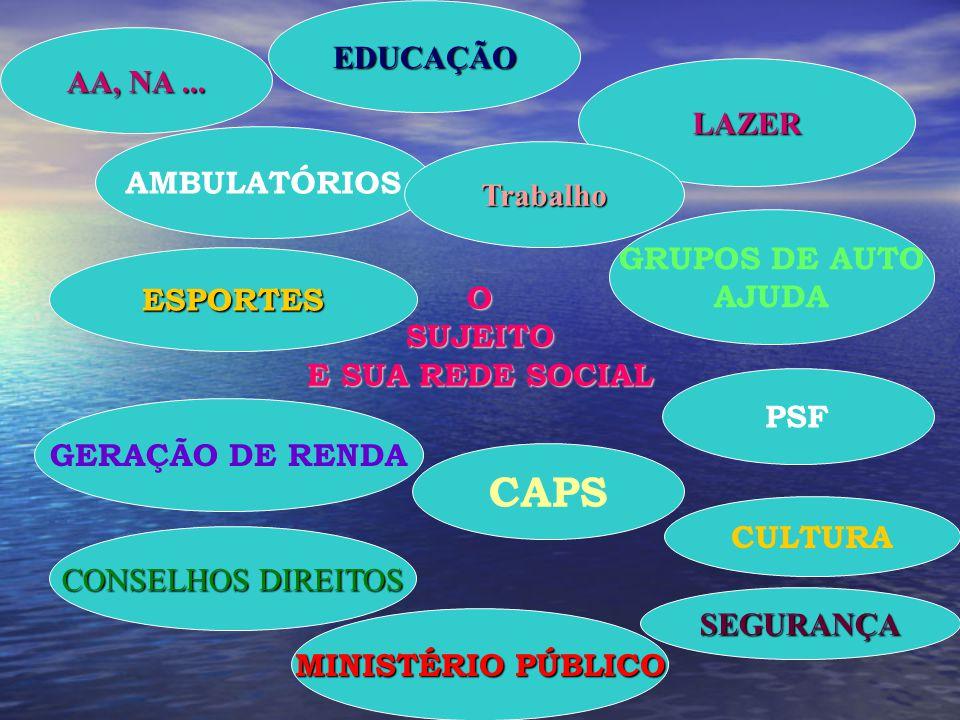 EDUCAÇÃO AA, NA ... LAZER.