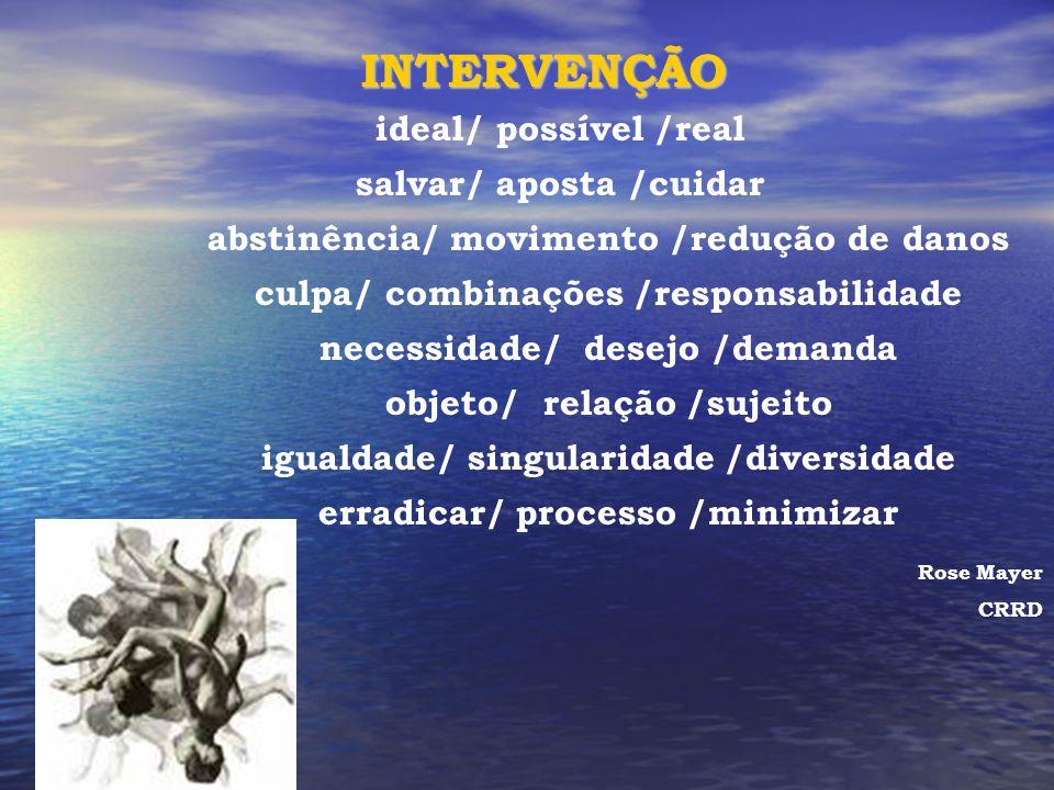 INTERVENÇÃO ideal/ possível /real