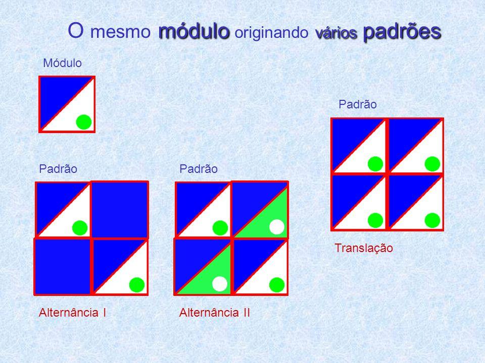 O mesmo módulo originando vários padrões