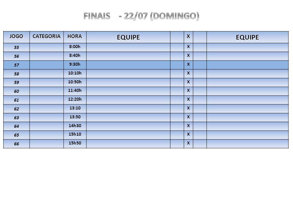 FINAIS - 22/07 (DOMINGO) EQUIPE JOGO CATEGORIA HORA X 55 8:00h 56