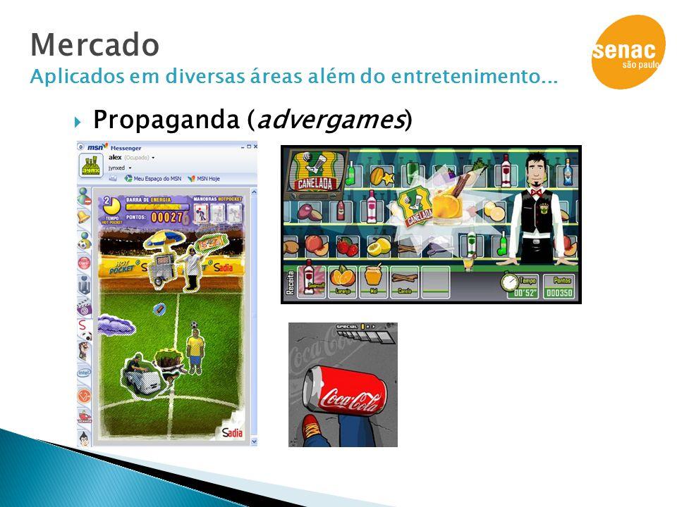 Mercado Aplicados em diversas áreas além do entretenimento...