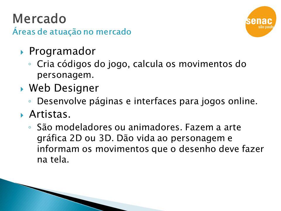 Mercado Programador Web Designer Artistas.