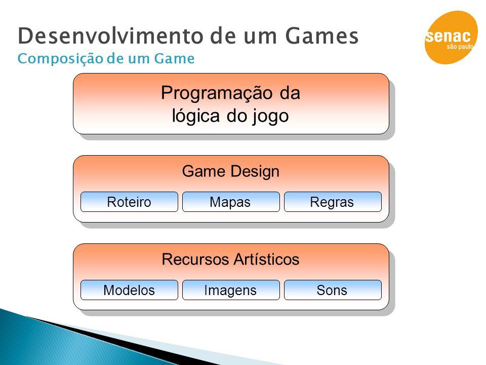 Desenvolvimento de um Games Composição de um Game