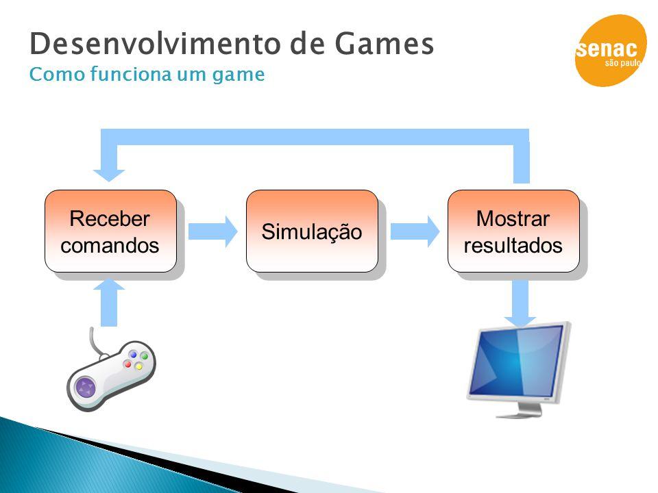 Desenvolvimento de Games Como funciona um game