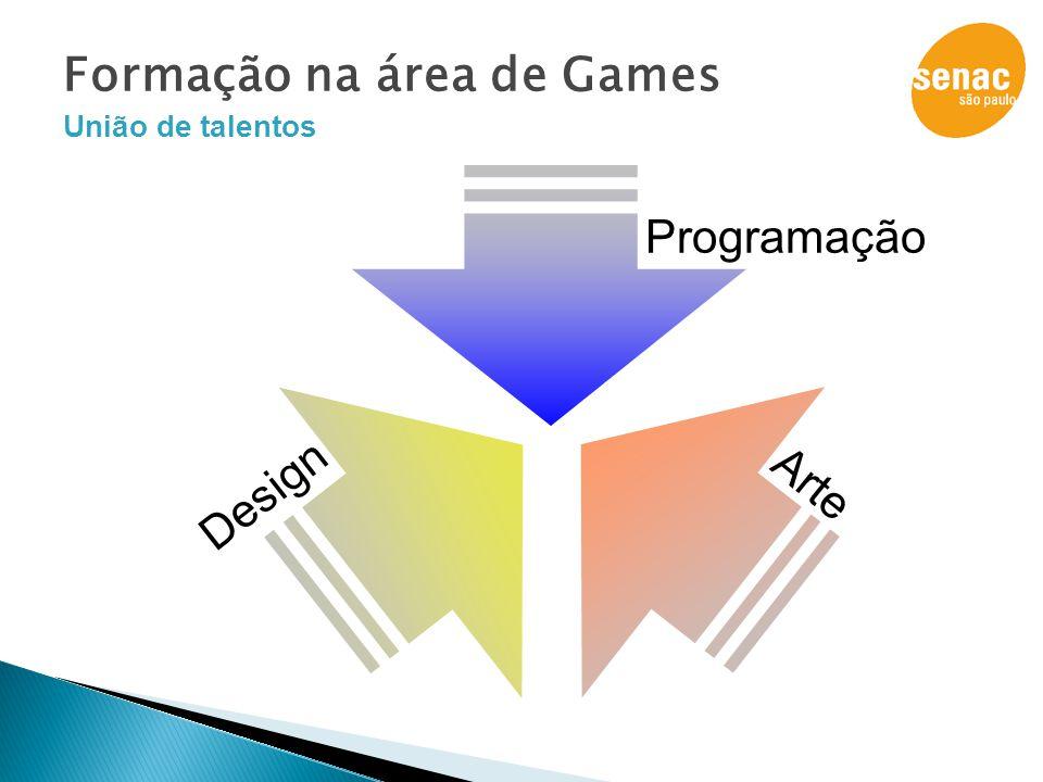 Formação na área de Games