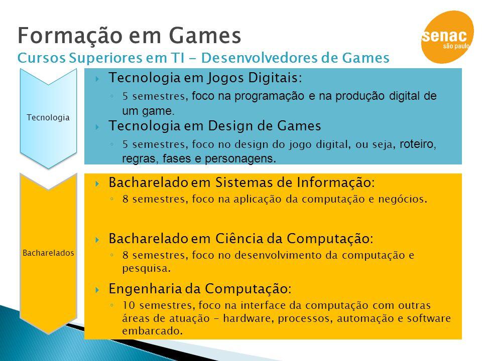 Formação em Games Cursos Superiores em TI - Desenvolvedores de Games