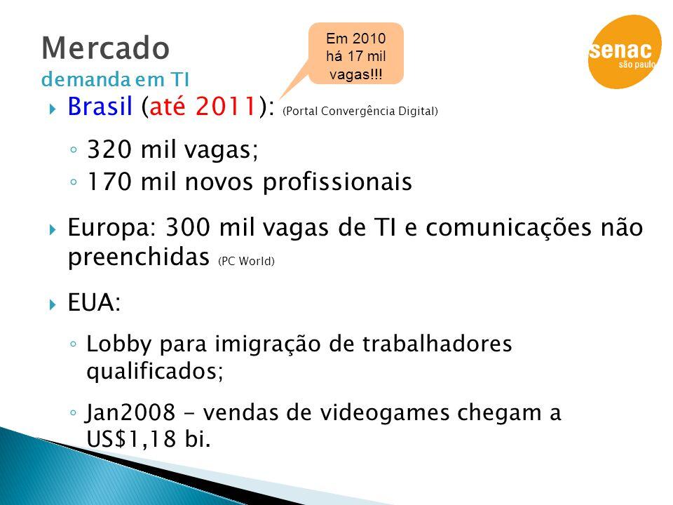 Mercado demanda em TI Brasil (até 2011): (Portal Convergência Digital)