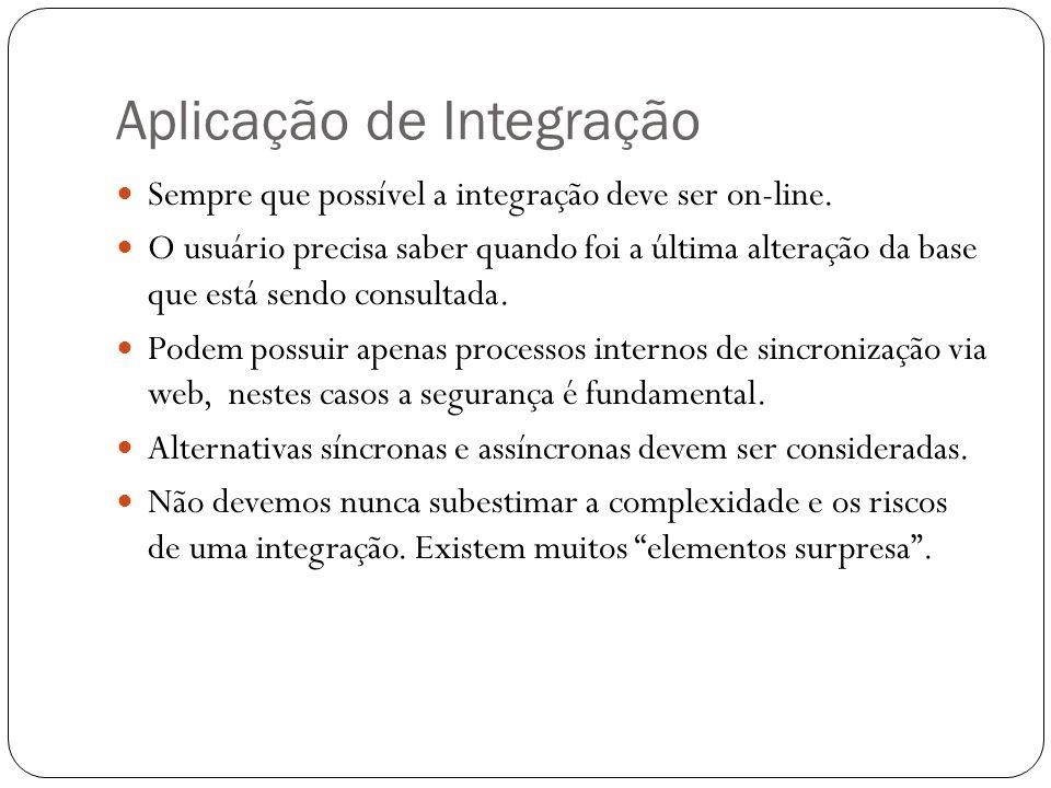 Aplicação de Integração