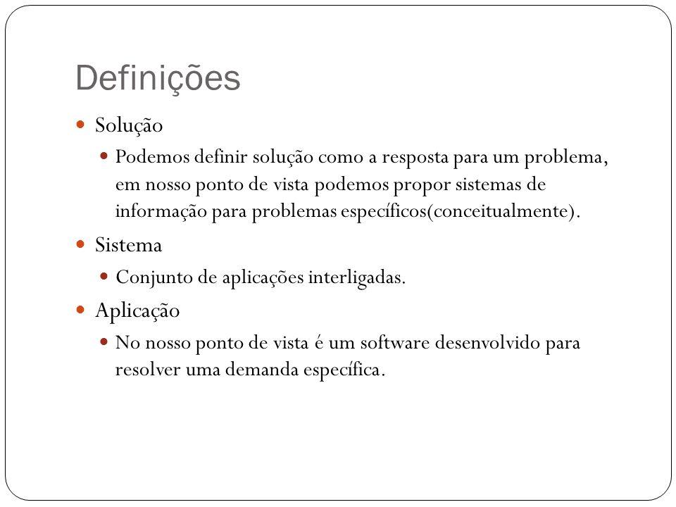 Definições Solução Sistema Aplicação