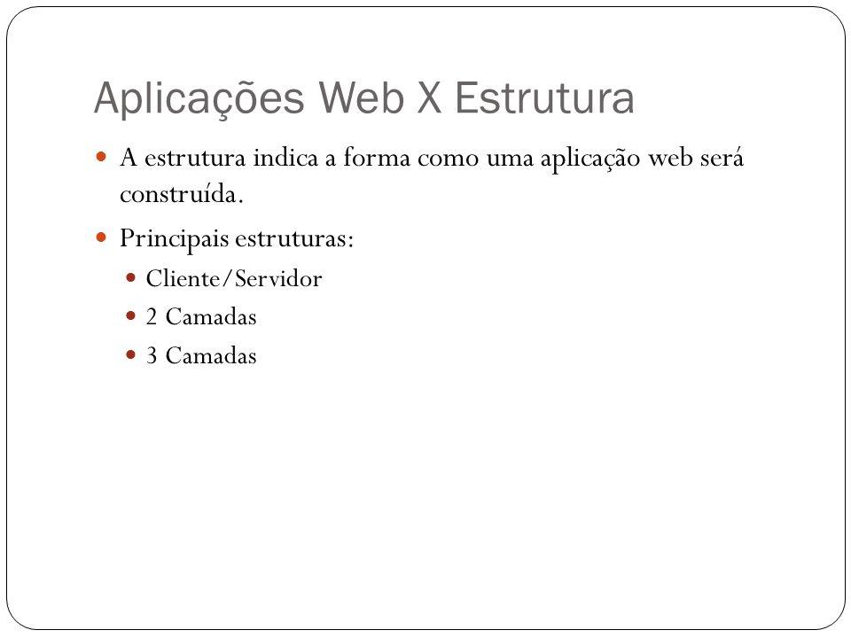 Aplicações Web X Estrutura