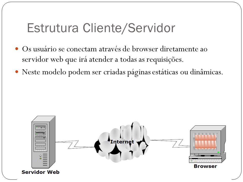 Estrutura Cliente/Servidor