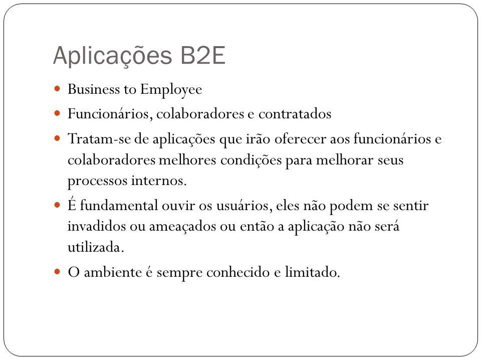 Aplicações B2E Business to Employee