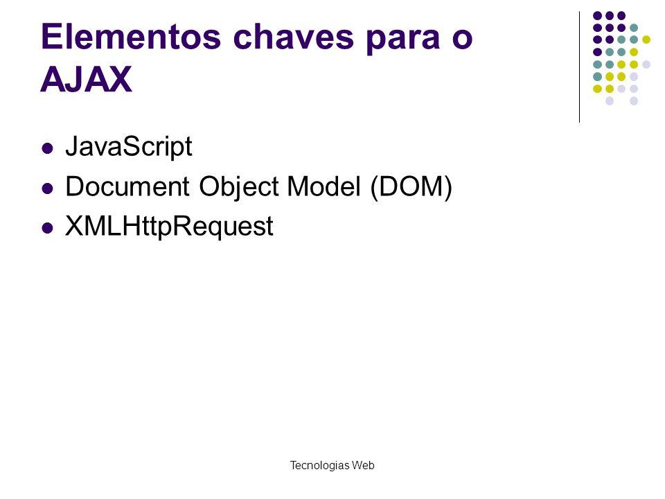 Elementos chaves para o AJAX