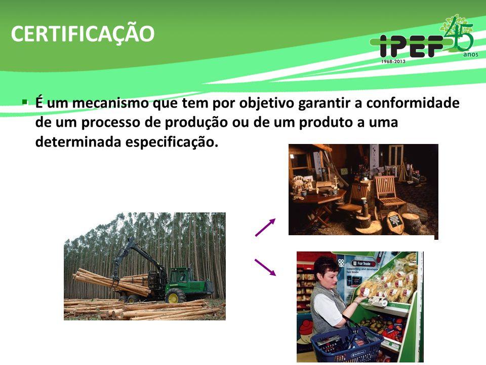 CERTIFICAÇÃO É um mecanismo que tem por objetivo garantir a conformidade de um processo de produção ou de um produto a uma determinada especificação.