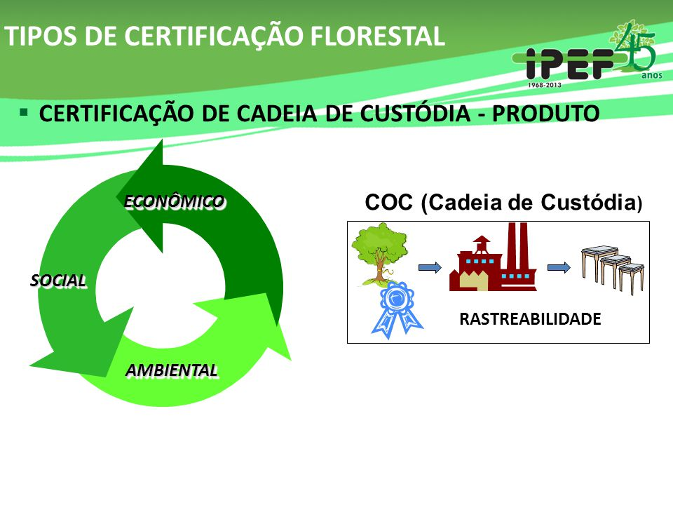 TIPOS DE CERTIFICAÇÃO FLORESTAL