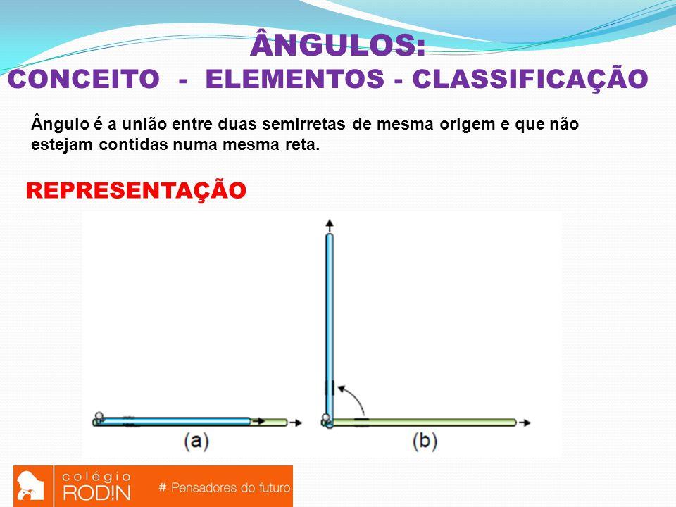 ÂNGULOS: CONCEITO - ELEMENTOS - CLASSIFICAÇÃO REPRESENTAÇÃO