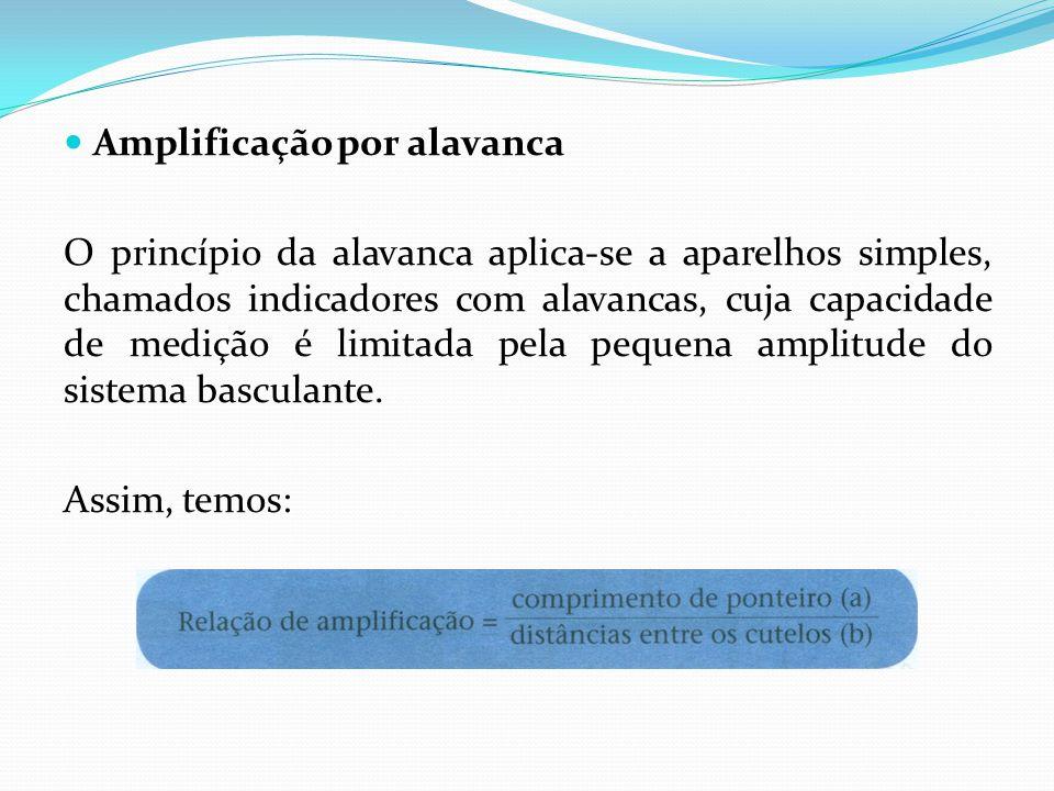 Amplificação por alavanca