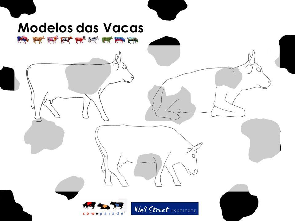 Modelos das Vacas