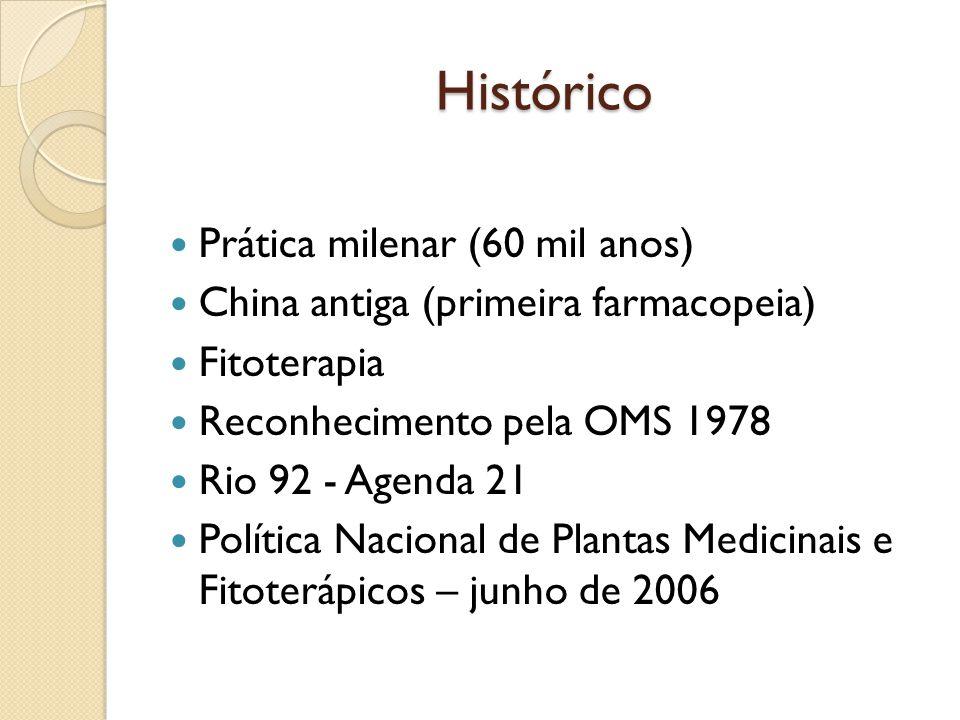 Histórico Prática milenar (60 mil anos)