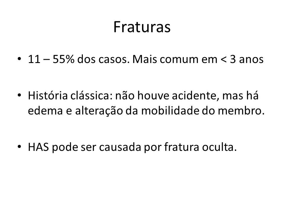 Fraturas 11 – 55% dos casos. Mais comum em < 3 anos