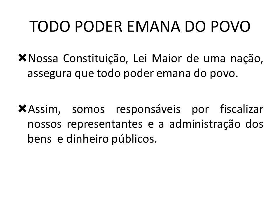 TODO PODER EMANA DO POVO