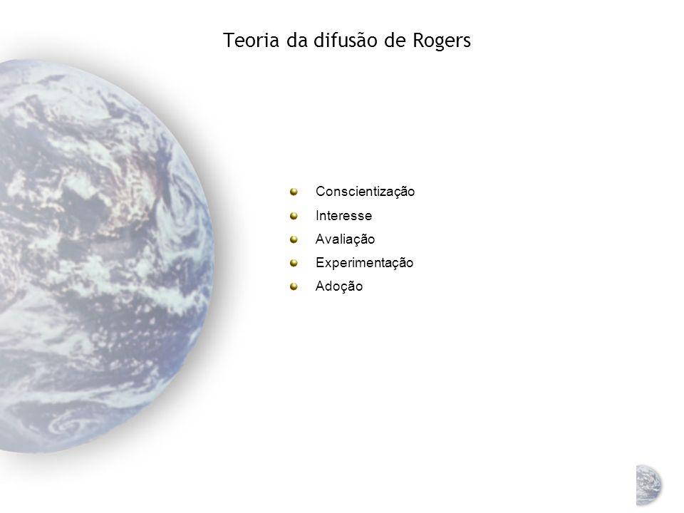 Teoria da difusão de Rogers
