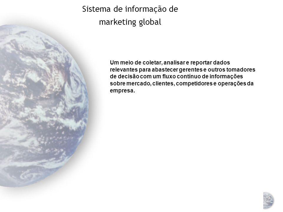 Sistema de informação de marketing global