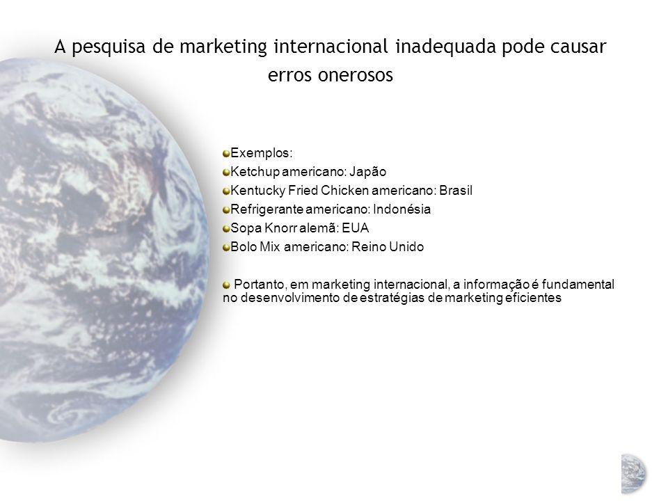 A pesquisa de marketing internacional inadequada pode causar erros onerosos
