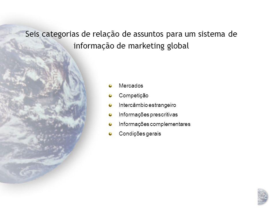 Seis categorias de relação de assuntos para um sistema de informação de marketing global