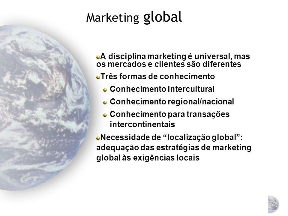 Marketing global A disciplina marketing é universal, mas os mercados e clientes são diferentes. Três formas de conhecimento.
