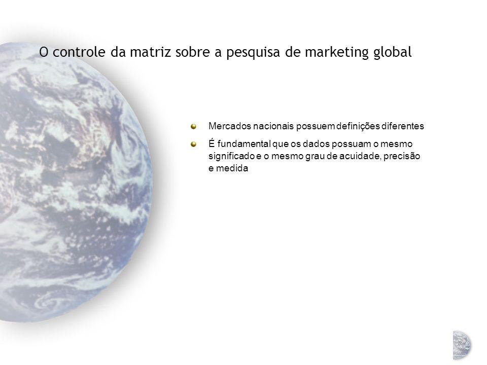O controle da matriz sobre a pesquisa de marketing global