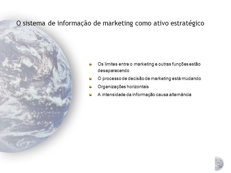 O sistema de informação de marketing como ativo estratégico