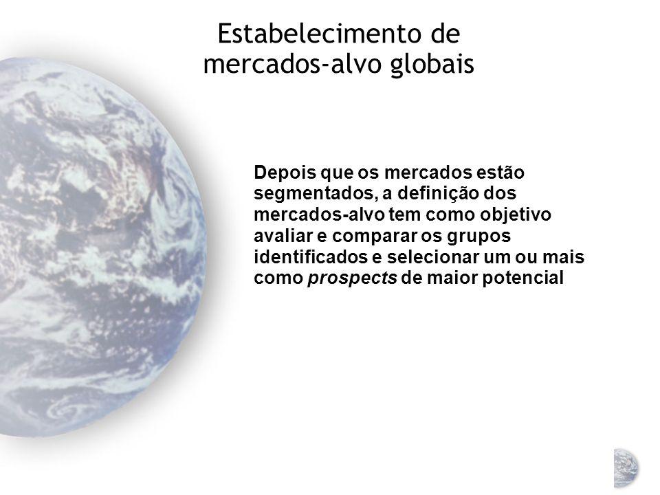 Estabelecimento de mercados-alvo globais