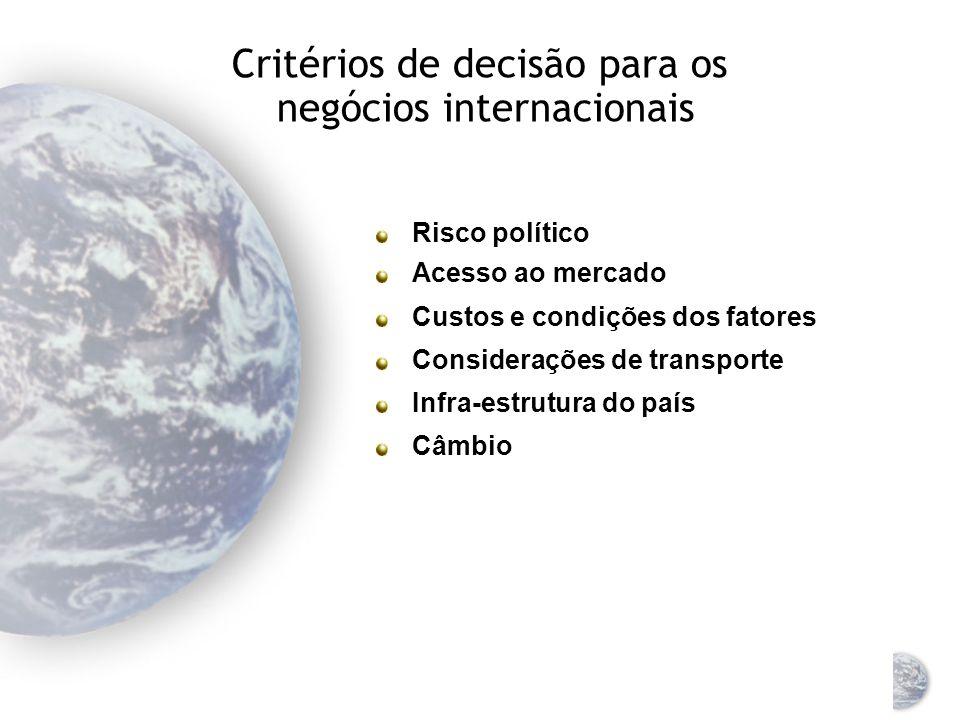 Critérios de decisão para os negócios internacionais