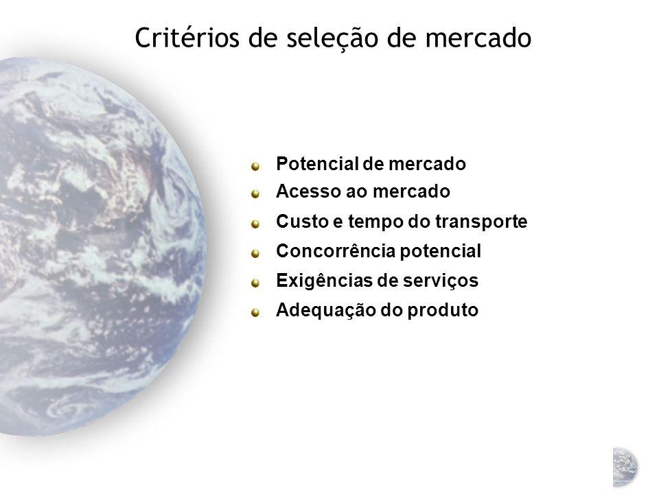 Critérios de seleção de mercado